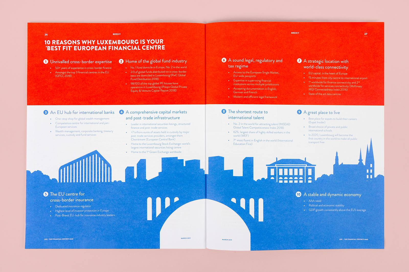 Magazine Spread Designs by O Street